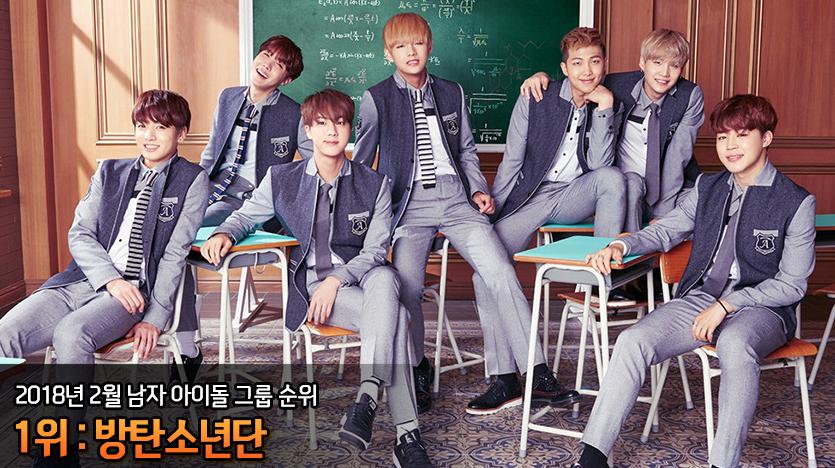 【2018年2月最新版】「K-POP」男女人気グループランキング 防弾少年団
