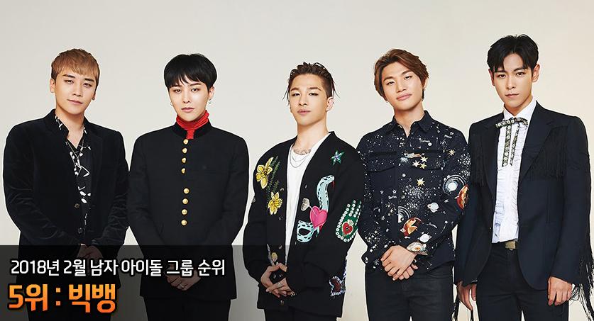【2018年2月最新版】「K-POP」男女人気グループランキング BIGBANG