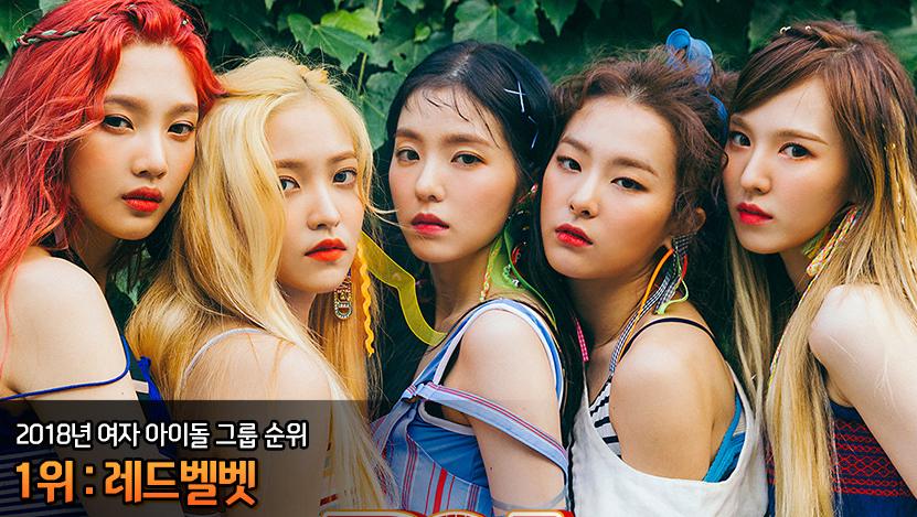 【2018年2月最新版】「K-POP」男女人気グループランキング Red Velvet