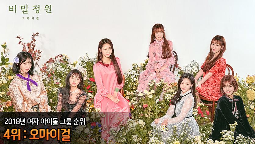 【2018年2月最新版】「K-POP」男女人気グループランキング OH MY GIRL